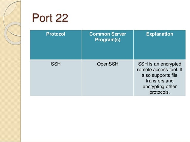 common ports A free open port check tool used to detect open ports on your connection test if port forwarding is correctly setup or if your port is being blocked by your firewall or isp.