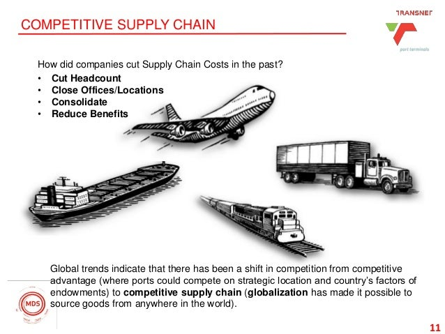 11 COMPETITIVE SUPPLY CHAIN 11 How did companies cut Supply Chain Costs in the past? • Cut Headcount • Close Offices/Locat...