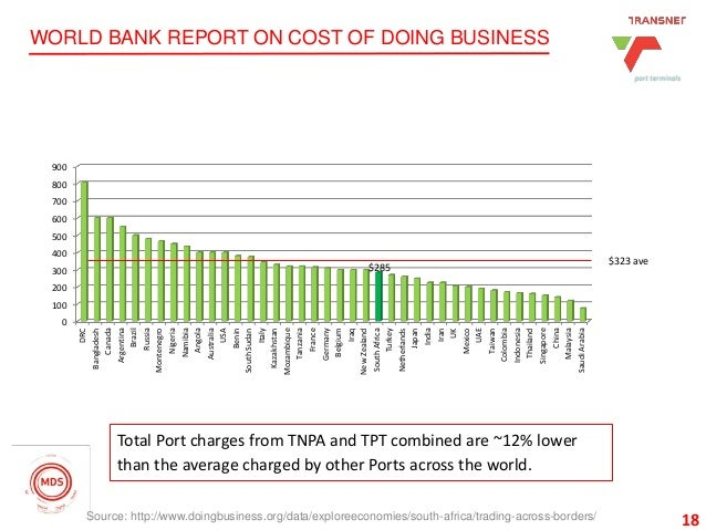 18 WORLD BANK REPORT ON COST OF DOING BUSINESS 18Source: http://www.doingbusiness.org/data/exploreeconomies/south-africa/t...