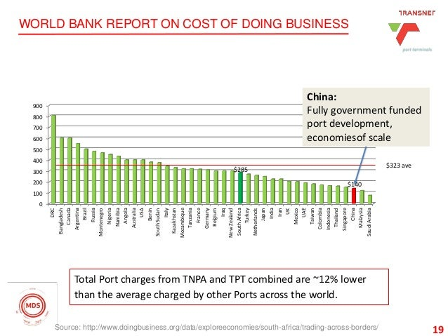 Tanzania marginally improving according to the 2016 World Bank's Doing Business (DB) Report.