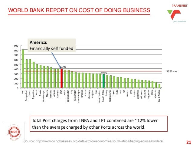 21 WORLD BANK REPORT ON COST OF DOING BUSINESS 21Source: http://www.doingbusiness.org/data/exploreeconomies/south-africa/t...