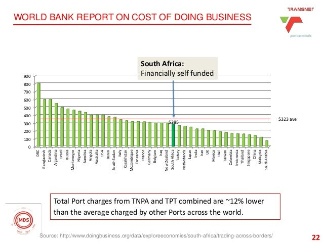 22 WORLD BANK REPORT ON COST OF DOING BUSINESS 22Source: http://www.doingbusiness.org/data/exploreeconomies/south-africa/t...