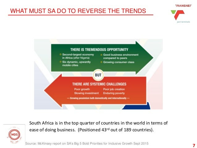 7 WHAT MUST SA DO TO REVERSE THE TRENDS 7Source: McKinsey report on SA's Big 5 Bold Priorities for Inclusive Growth Sept 2...