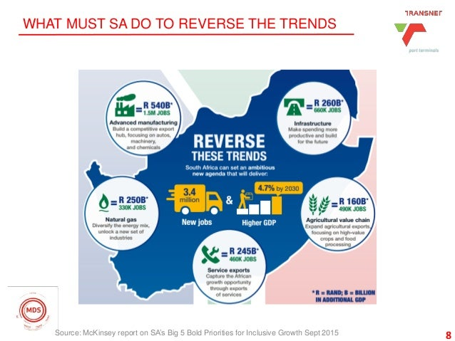 8 WHAT MUST SA DO TO REVERSE THE TRENDS 8Source: McKinsey report on SA's Big 5 Bold Priorities for Inclusive Growth Sept 2...