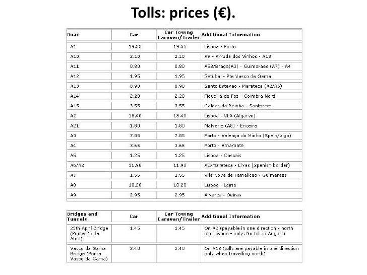 Tolls: prices (€).