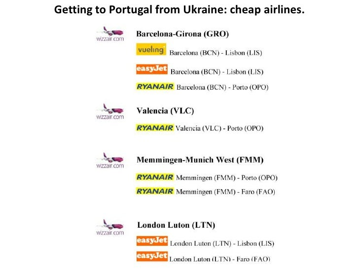 Getting to Portugal from Ukraine: cheap airlines.