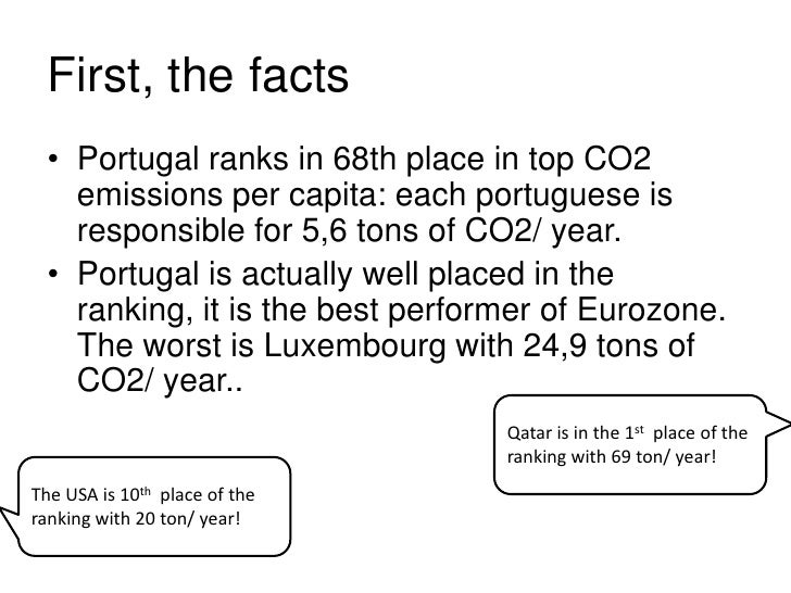 First, the facts   • Portugal ranks in 68th place in top CO2     emissions per capita: each portuguese is     responsible ...