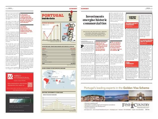 PORTUGAL  inside data  ECONOMY  50 km  atlAntic  Ocean  LISBON  30 mi MADEIRA  Portugal GDP Growth  0%  Countries and terr...