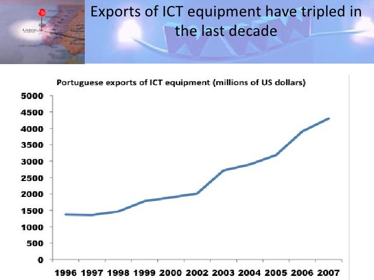 ICT-related employment is still small