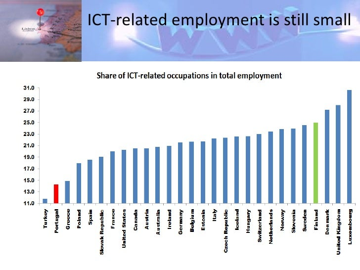 The share of ICT in manufacturing value               added is low