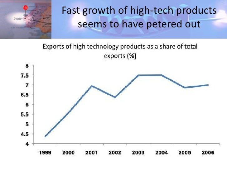 The share of ICT investment in total capital formation has not increased in the                last 10 years
