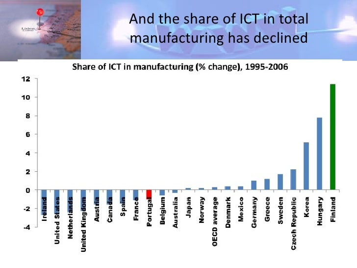 Moral of the story  • The ICT sector is one of the most dynamic and innovative in   the Portuguese economy  • It exhibits ...