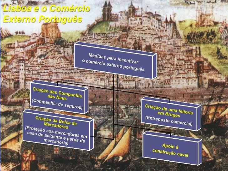 Desenvolvimento Económico Séculos XI-XII