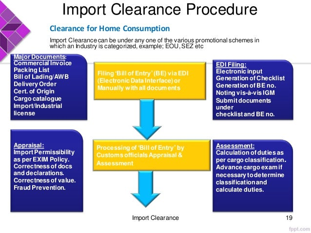 export custom procedure Prohibition of import/export procedure & guidelines currently selected customs license application import export duty.