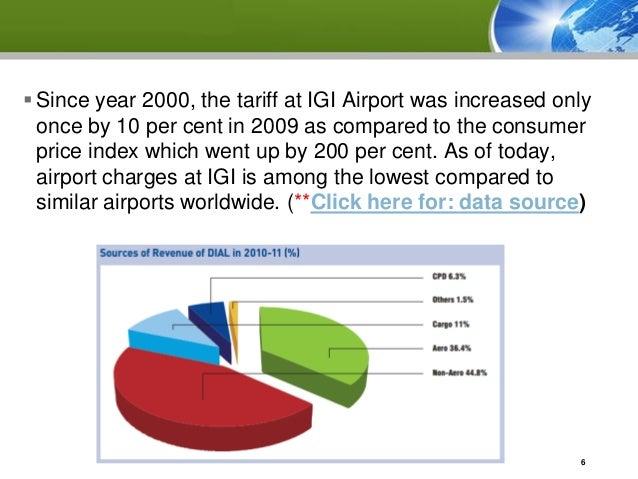 igi worldwide report check