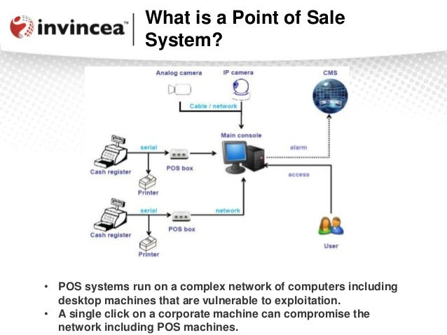 Pos Malware And Other Threats To The Retail Industry