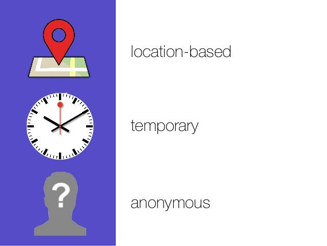 location-based  temporary  anonymous