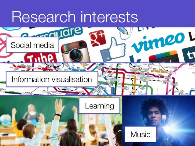 Research interests  Learning  Music  Social media  Information visualisation