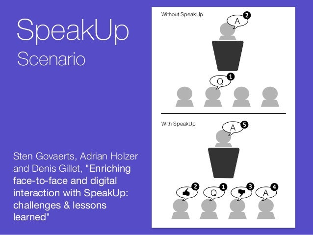 SpeakUp  Q  A  A  ❶  A  ❷  ❺  ❷ ❹  Q  ❶ ❸  Without SpeakUp  With SpeakUp  Scenario  Sten Govaerts, Adrian Holzer  and Deni...