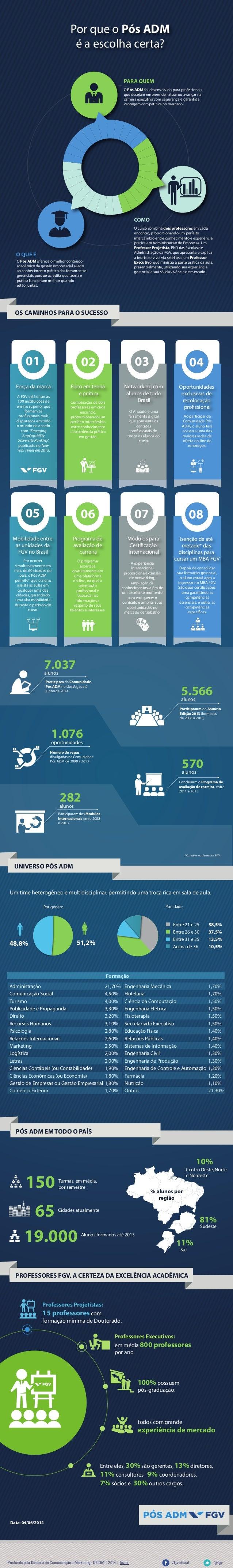 /fgv.oficial @fgvProduzido pela Diretoria de Comunicação e Marketing - DICOM | 2014 | fgv.br 01 02 A FGV está entre as 100 ...