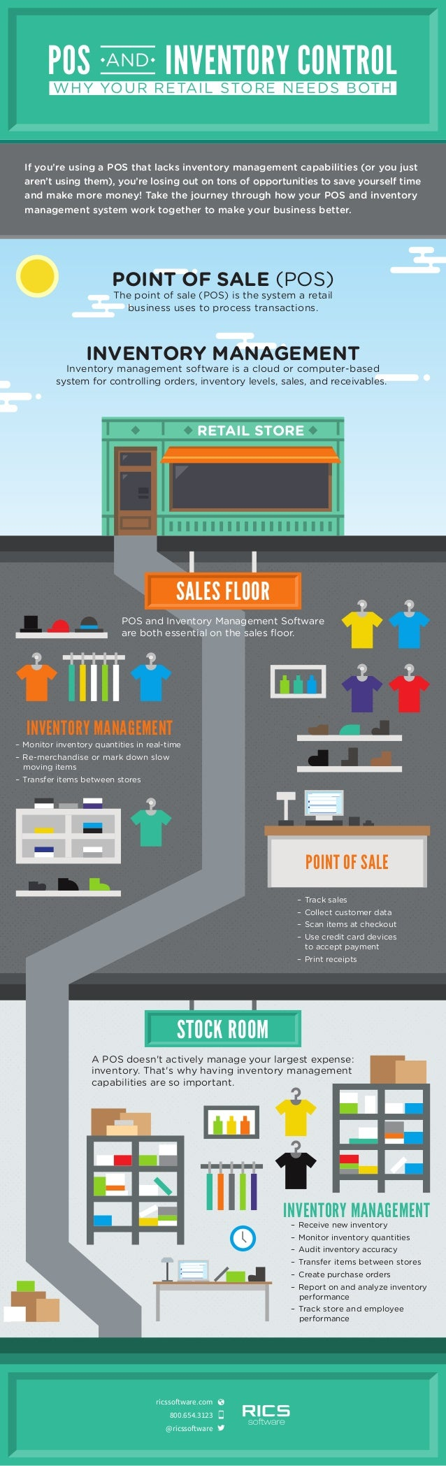 INVENTORY MANAGEMENT – Receive new inventory – Monitor inventory quantities – Audit inventory accuracy – Transfer items be...