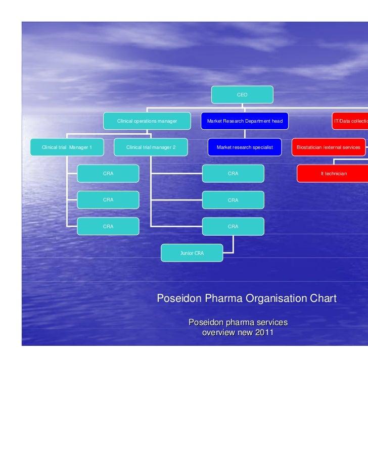 Poseidon Pharma