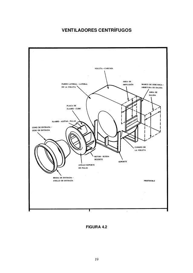 capitulo ventiladores y componentes