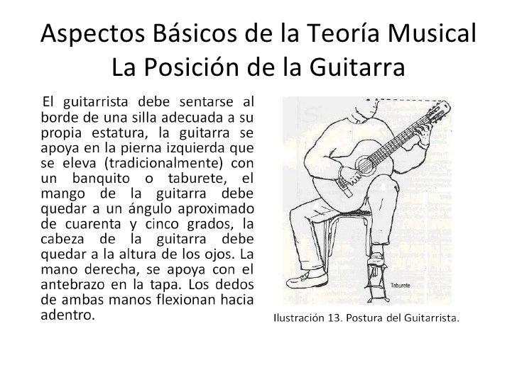Resultado de imagen de posición guitarra