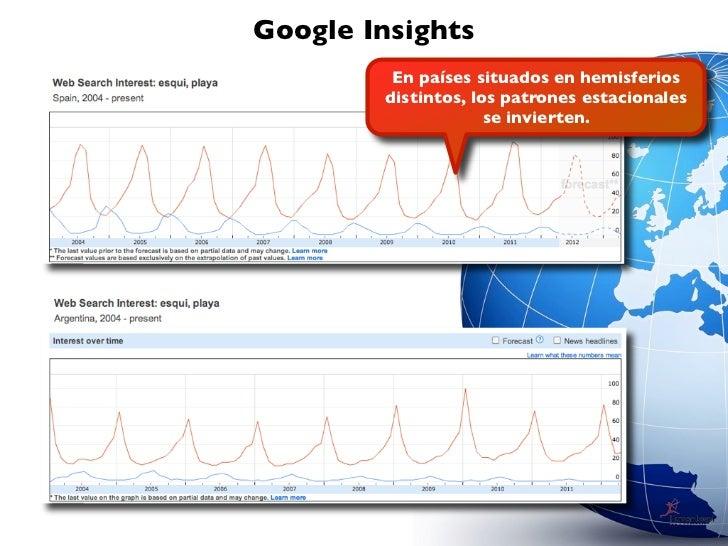 Google Insights         En países situados en hemisferios        distintos, los patrones estacionales                     ...