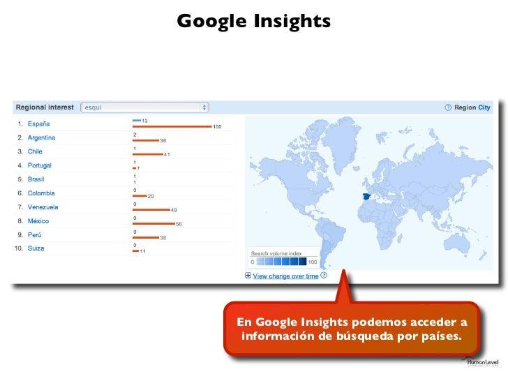 Google Insights     En Google Insights podemos acceder a      información de búsqueda por países.