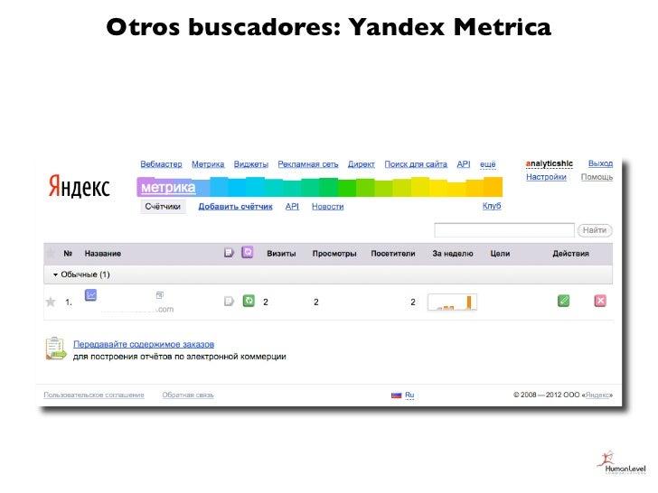 Otros buscadores: Yandex Metrica