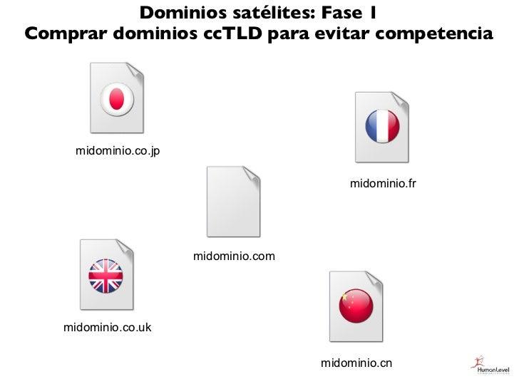 Dominios satélites: Fase 1Comprar dominios ccTLD para evitar competencia     midominio.co.jp                              ...