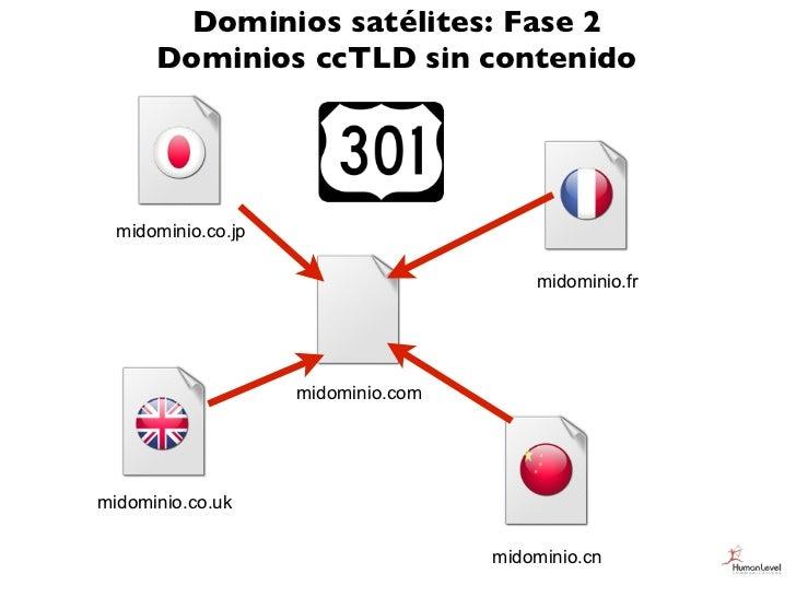 Dominios satélites: Fase 2      Dominios ccTLD sin contenido  midominio.co.jp                                        midom...