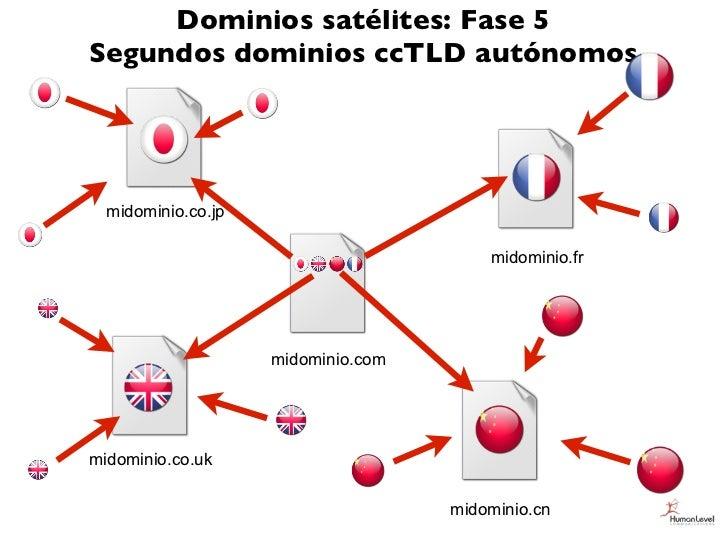 Dominios satélites: Fase 5Segundos dominios ccTLD autónomos  midominio.co.jp                                        midomi...