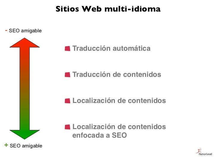Sitios Web multi-idioma- SEO amigable                    Traducción automática                    Traducción de contenidos...
