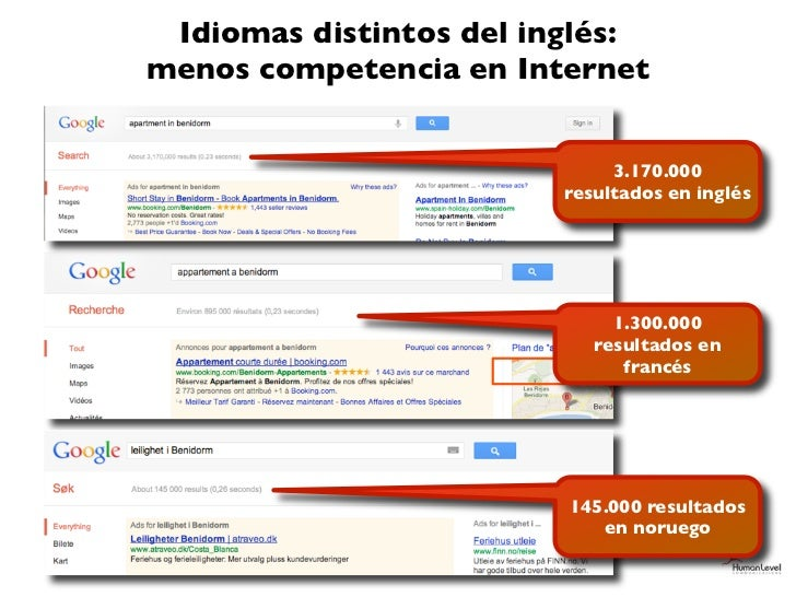Idiomas distintos del inglés:menos competencia en Internet                             3.170.000                        re...