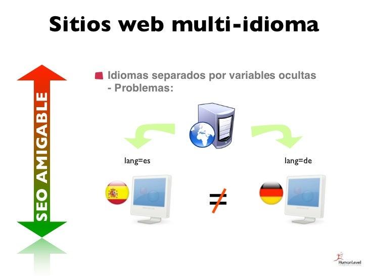 Sitios web multi-idioma               Idiomas separados por variables ocultas               - Problemas:SEO AMIGABLE      ...