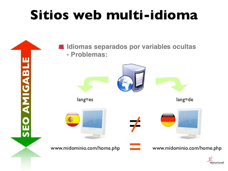 Sitios web multi-idioma                     Idiomas separados por variables ocultas                     - Problemas:SEO AM...