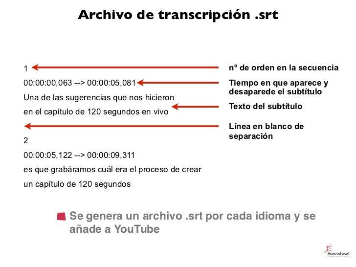 Archivo de transcripción .srt1                                                nº de orden en la secuencia00:00:00,063 --> ...