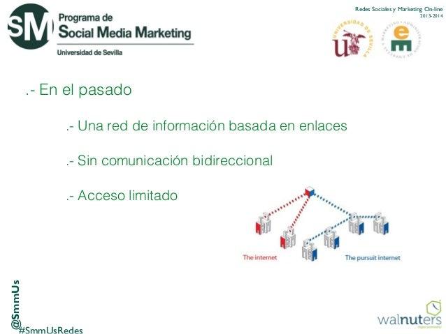 Posicionamiento web SmmUS 2013-2014 Slide 3