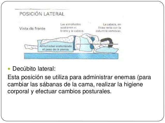 Posiciones De Enfermería