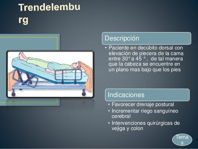 Descripción • Paciente en decúbito dorsal con elevación de piecera de la cama entre 30° a 45 ° , de tal manera que la cabe...