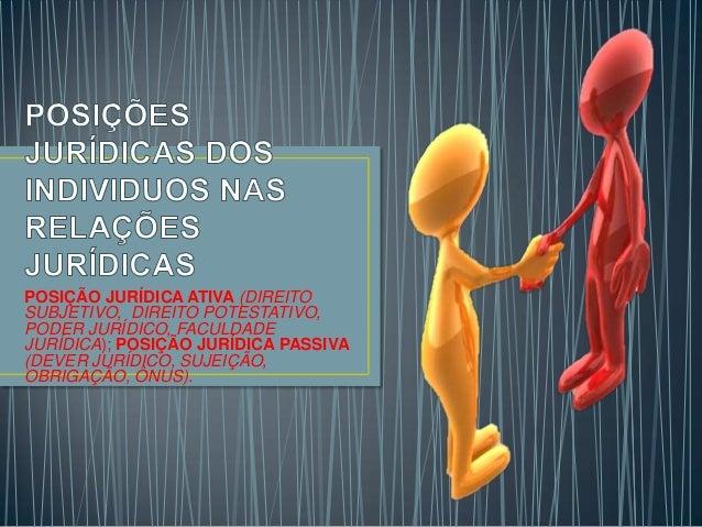 POSIÇÃO JURÍDICA ATIVA (DIREITOSUBJETIVO, DIREITO POTESTATIVO,PODER JURÍDICO, FACULDADEJURÍDICA); POSIÇÃO JURÍDICA PASSIVA...
