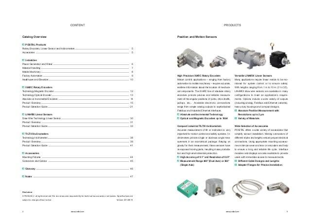 POSITAL Product Catalog