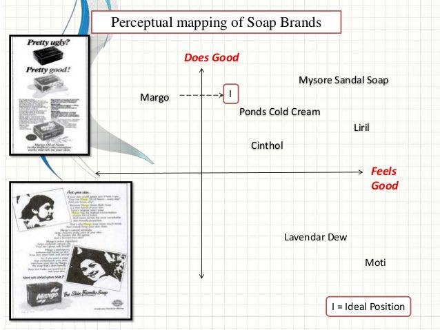 rin detergent positioning repositioning Rin detergent case lever's marketing planning and implementation regarding rin from 1984 through 1988 evaluate their positioning of rin and use of the marketing.
