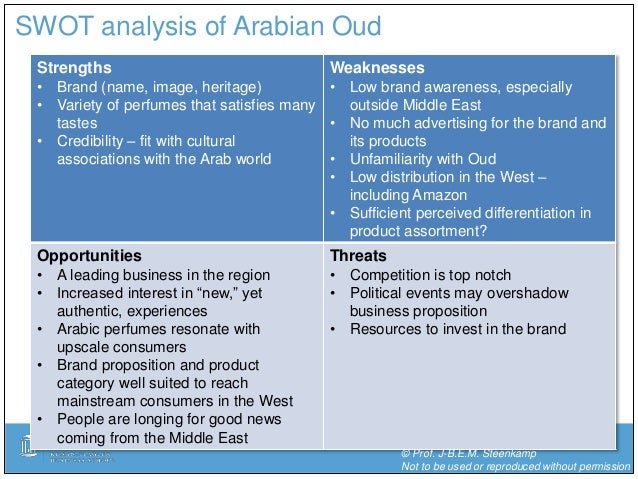 almarai swot analysis Al safi dairy market challenges and the difficult equation 6002 submitted to her excellency: comprehensive analysis of consumer's trends and desires.