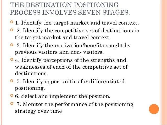 positional essay