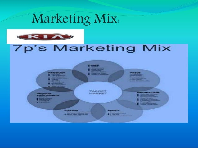 ford motor company marketing mix The table above concludes the ford motor company swot analysis along with its marketing and brand parameters.