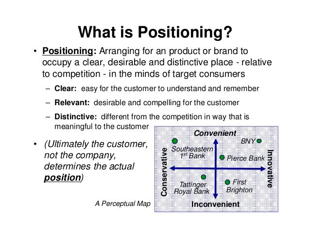 how to position your product in the market