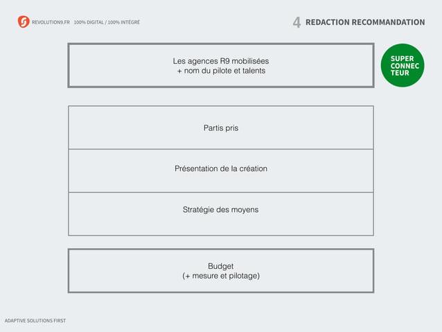 REVOLUTION9.FR 100% DIGITAL / 100% INTÉGRÉ REDACTION RECOMMANDATION4 SUPER CONNEC TEUR Stratégie des moyens Partis pris Pr...